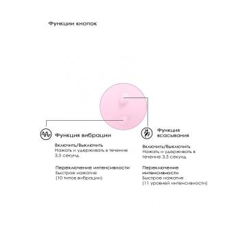 Розовый вакуум-волновой массажер с двойной стимуляцией Irresistible Mythical