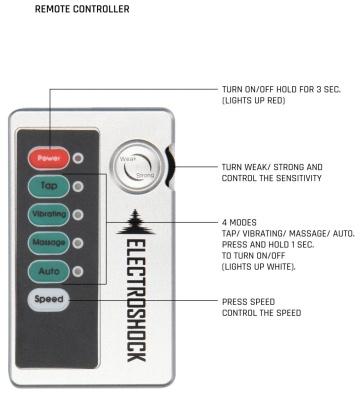 Помпы для сосков с электростимуляцией Electro Nipple Suckers